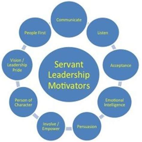 Team Leader Resume Example - bestsampleresumecom